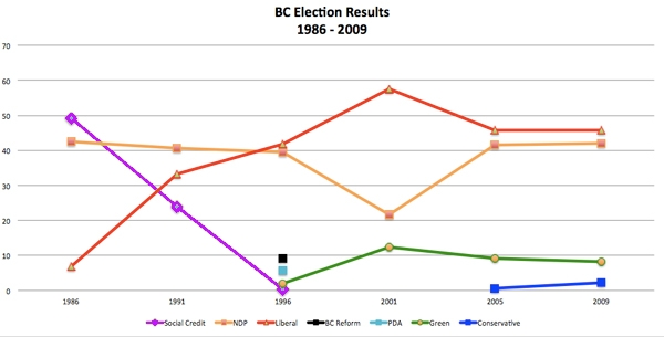bc-elections-graphic600px
